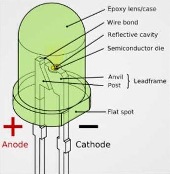 led - Emettre un signal infrarouge : Arduino nano et TSAL6100 5mm 940nm