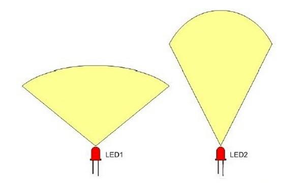 leds - Emettre un signal infrarouge : Arduino nano et TSAL6100 5mm 940nm